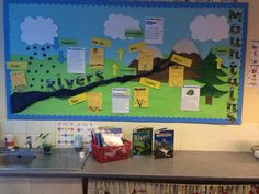 Taken inspiration from Pinterest. Here is my Rivers and Mountains (KS2 Year 4) display! School Displays, Classroom Displays, Classroom Ideas, Wild Waters, School Projects, School Ideas, Teaching Themes, Flat Stanley, Survival