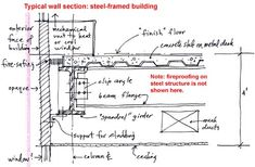 Steel properties and construction detail drawing + ARCH Lecture notes Jonathan Ochshorn Steel Structure Buildings, Metal Structure, Concrete Structure, Building Structure, Steel Frame Construction, Construction Design, Construction Business, Construction Birthday, Building Section