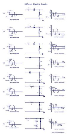electronic circuit projects electrical engineering Different-Clipping-Circuits Electronics Projects, Simple Electronics, Electronic Circuit Projects, Hobby Electronics, Electrical Projects, Electronics Components, Electronic Engineering, Electrical Engineering, Electrical Tools