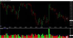 buy mcx zinc future around 108.5 for target 112+   Dalal street winners