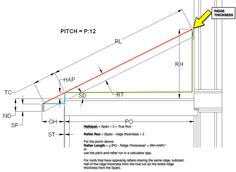 Flashing Diagram Balcony Repair Pinterest Wood