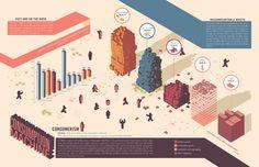 Craig Smith: Infographic!