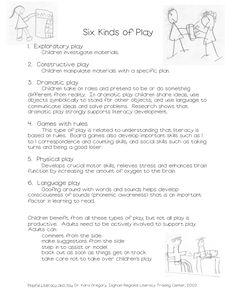 5 Six Kinds of Play
