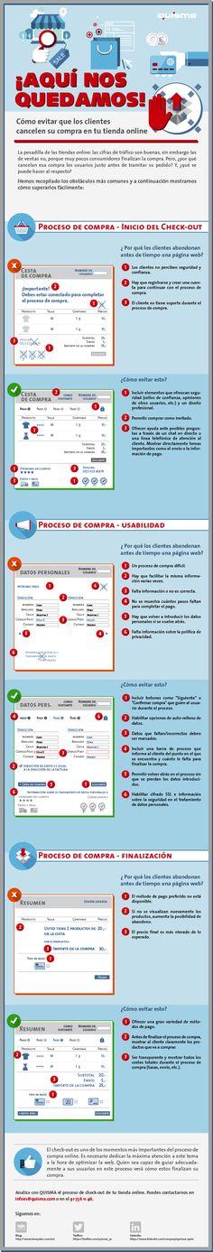 Cómo evitar cancelaciones en compra online #infografia #infographic #marketing