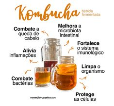 Kombucha Beneficios, Coffee Photography, Health And Beauty Tips, Natural, Food And Drink, Healthy Eating, Low Carb, Recipes, Ayurveda