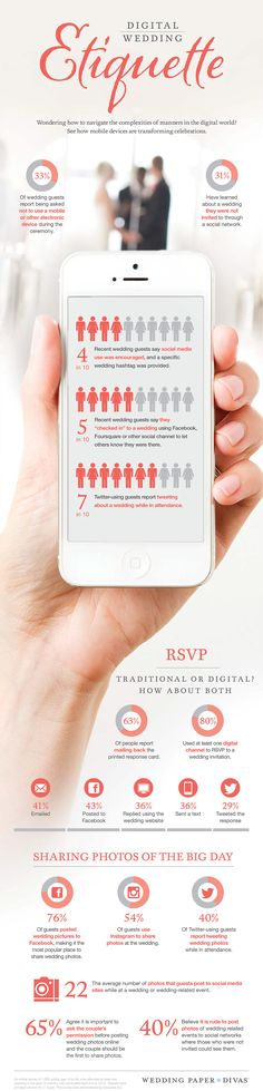 Digital Wedding Etiquette infographic: What's being shared digitally when it comes to weddings. 4 in 10 recent wedding guests say social media use was encouraged, and a specific wedding hashtag was provided by the bride and groom.