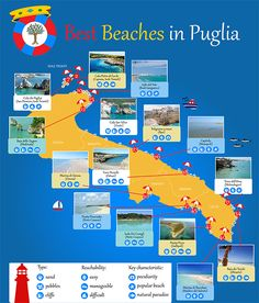 Best beaches in Puglia - Infographic
