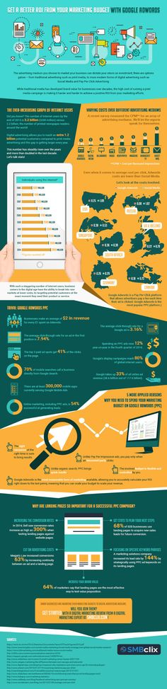 How to Improve Your Marketing ROI With Google AdWords [Infographic]   PPC   SEM   Digital Marketing
