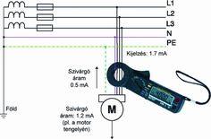 Elektromos mérések IV. Lakatfogók alkalmazása