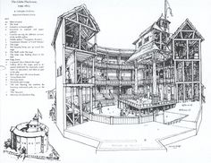 It took a lot of time to create and figure out the Globe Theatre. Description from pinterest.com. I searched for this on bing.com/images