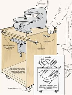 Space-Saving Tool Stations: Maximize your workshop space and work more efficiently with these helpful ideas. Woodworking Workshop Layout, Woodworking Bench Plans, Beginner Woodworking Projects, Workbench Plans, Workshop Storage, Home Workshop, Power Tool Storage, Woodshop Tools, Diy Table Saw