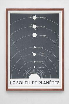 Double Merrick - Le Soleil et Planètes large-1