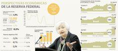 Con tasas estables, la Reserva Federal le da un respiro a los emergentes