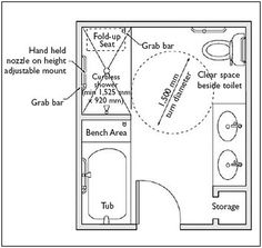 FOUND THE BATHROOM LAYOUT! Maybe without all the grab bars though..