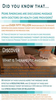 What is therapeutic massage? Click here to learn more