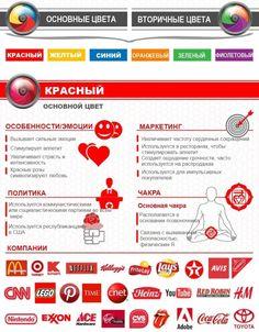 Основные и вспомогательные цвета. Красный цвет #инфографика #каксоздаетсяконтент #вебдизайн #дизайн #вебмаркетинг