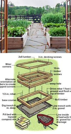 timber raised beds How to Build a Raised Vegetable Garden Bed 39 Simple Cheap Raised Vegetable Garden Bed Ideas Backyard Vegetable Gardens, Vegetable Garden Design, Outdoor Gardens, Pool Garden, Slate Garden, Garden Edging, Garden Paths, Indoor Garden, Building A Raised Garden