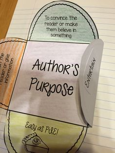 book report purpose The book fit for purpose by david anderson and alexei zheglov explores how companies can understand their customers and develop products that fit with the purpose(s) their customers have it provides a framework to help you understand customers' purposes, segment your market according to purpose.
