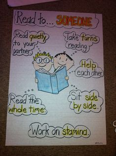 Daily 5 Read to someone anchor chart. Create these as a class and display them at the different daily 5 areas to help students remember what their job is for read to self, read with someone, work on writing, listen to reading and word work.