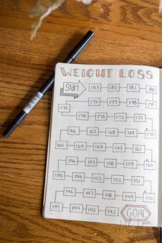 Over 15 Bullet Journal Spread Ideas and Inspirations dziennik pocisk utrata masy ciała Bullet Journal For Weight Loss, Bullet Journal Spread, Bullet Journal Ideas Pages, Bullet Journal Workout, Diet Journal, Fitness Journal, Fitness Planner, Start Losing Weight, Ways To Lose Weight