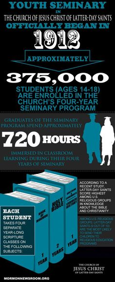 Youth Seminary infographic