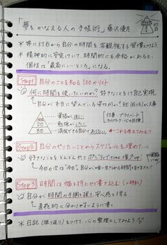 I tried to summarize the three key points of the handbook for those who can make their dreams come true ↓ é .- 夢をかなえる人の手帳術の要点3つをまとめてみました↓ … I tried to summarize the three key points of notebooks for those who can realize their dreams. Good Sentences, Bullet Journal Notes, Study Motivation, Study Tips, Self Development, Self Improvement, Cool Words, Life Lessons, Knowledge