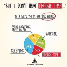 I dont have enough time... - I love this by @hustlegrindco - and lets say your enough time portion is HALF the 37 hours listed here because of work and other tasks that still leaves close to 20 hours A great level of fitness can be achieved in just 30-45 mins per day x 4 days = 2-3 hours PER WEEK! So thats STILL 16-17 hours left even if you work super-long hours. The key is getting started and prioritising YOURSELF over everything else. Once you make that decision you can work back...