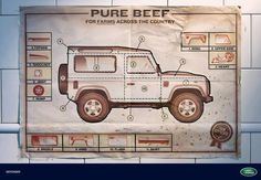 Pure Beef - Farm approved Land Rover