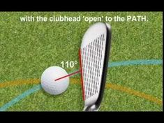 How to Swing a Golf Club - How to Hit Long Irons - YouTube