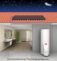 chauffe-eau novateur, basé sur le système de pompe à chaleur qui utilise un panneau solaire comme système d'évaporation, le système est capable d'absorber l'énergie solaire et ambiante toute l'année, même pendant les périodes froides Eau chaude solaire jusqu'à 55°C disponible 24h/24h Le panneau solaire est léger, discret et facile à installer. Aucun entretien Cuve en inox ou émaillé. GARANTIE 5 ANS SUR LE BALLON 10 ANS SUR LE PANNEAU