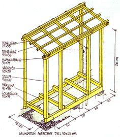 """Fyra kubikmeter huggen och torkad ved är vad den här lilla """"additionsvedboden"""" rymmer. Boden är tänkt att byggas mot en garage- eller husvägg, och..."""
