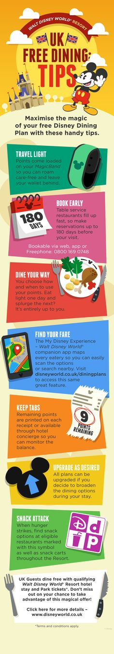 UK guests can enjoy free dining at Walt Disney World when you book your holiday through November 3rd! Check out these tips on how the get the most out of your free dining!