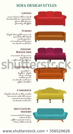 Vector Infographic Of Sofa Design Styles Visual Guide For Types And Their Distinctive Features