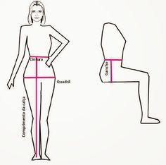 PROCEDIMENTO Coloque a fita métrica em volta da cintura para tirar a medida. Coloque as mãos na cintura para a marcar, ou coloque um elástico na cinta. Col