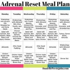 Adrenal Reset Meal Plan. Meal ideas for the Adrenal Reset. Clean Eating and Gluten Free.