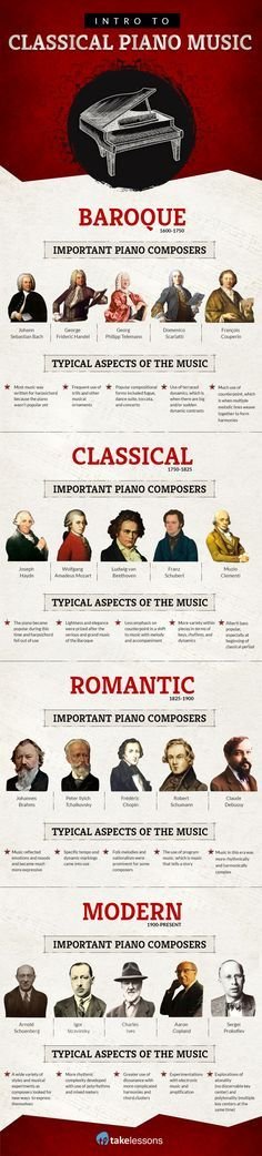 an introduction to the history of classical music What is classical music the word classical, when used to describe a musical style, is used by popular culture to distinguish this kind of music from jazz which exists beyond time, history or culture back to top powered by squarespace.