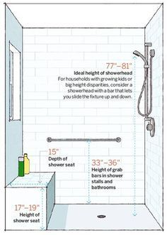 Ideal shower dimensions