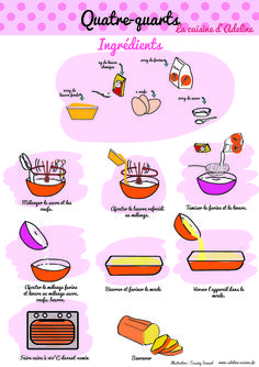 Pound cake illustrated recipe Adeline s Kitchen Sweet Recipes, Cake Recipes, Dessert Recipes, Recipe Drawing, Drink Recipe Book, Köstliche Desserts, Plated Desserts, French Food, Cooking With Kids