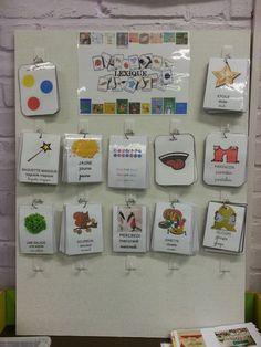 The lexicon panel , Kindergarten Lesson Plans, Kindergarten Activities, Primary School, Elementary Schools, Prek Literacy, Montessori Room, Petite Section, Craft Activities For Kids, Teaching English
