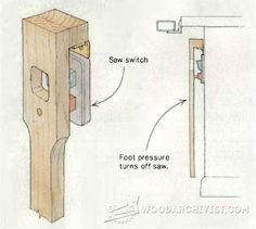 DIY Foot Switch for Table Saw - Table Saw Tips, Jigs and Fixtures #WoodArchivist