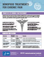 non-opioid treatment for chronic pain