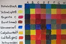 Images Color Mixing Guide, Color Mixing Chart, Color Blending, Save Water Drawing, Acrilic Paintings, Abstract Paintings, Watercolor Painting, Acrylic Painting Techniques, Art Techniques