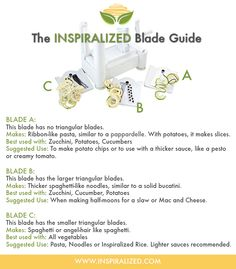 An Inspiralized Guide to the Spiralizer Blades