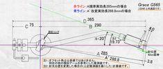 グレース G565 アーム実効長変更