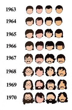 """The Beatles in haircuts (via <a href=""""http://flowingdata.com/2010/07/23/history-of-the-beatles-as-told-by-their-hair/"""">Flowing Data</a>) Photograph: Mozarellapoppy"""