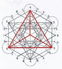 The Fibonacci Sequence is the basis for all Sacred Geometry