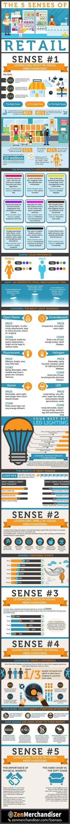 Visual Merchandising Infographic - The 5 Senses of Retail
