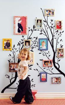 Familiens stamtræ på væggen