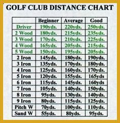 Golf Exercises - Get in the Right Shape to Play Your Best Golf >>> More details can be found by clicking on the image. #GolfExercises