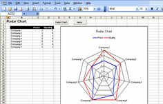 Project Performance EvaluationTools For Management